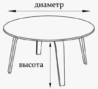 table_round